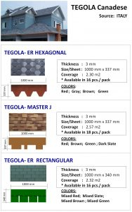 DN ASPHALT SHINGLES - TC Series